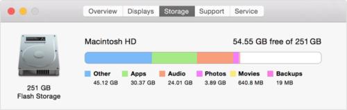 others-storage-vejl-fig1